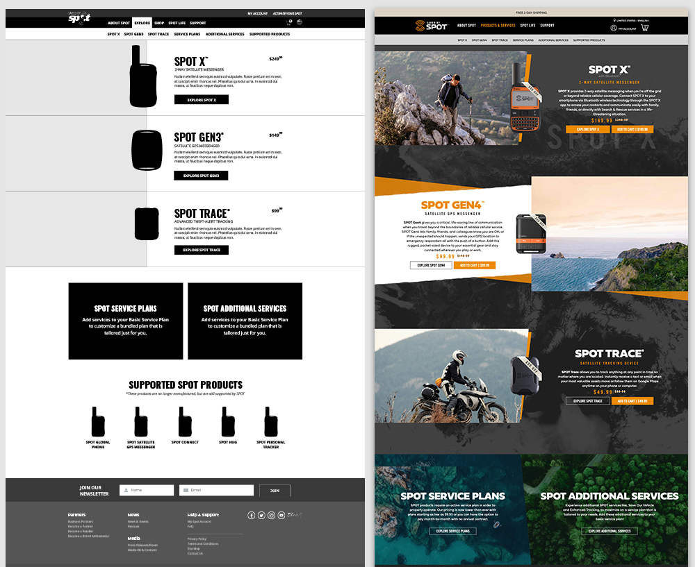 Wireframe to Website example